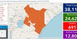 RCMRD PROVIDES REAL TIME DATA ON COVID-19 CASES ON KENYAN COUNTIES